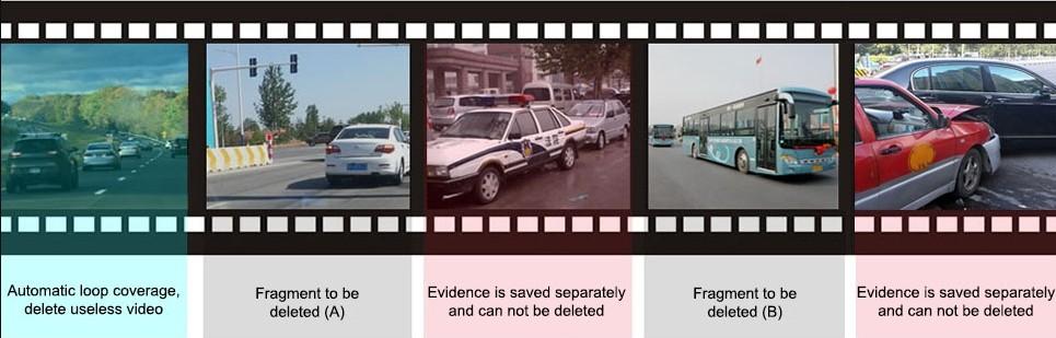 profio x2 kamera do auta nahrávání v smyčce