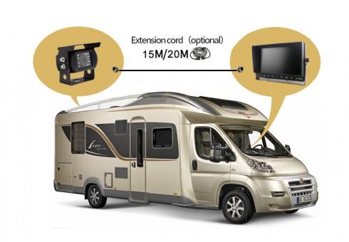 AHD cúvacia kamera pre karavan