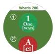 langie vyucba jazykov