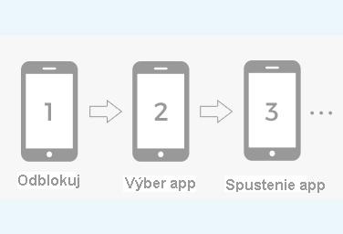 app pre preklad v telefone