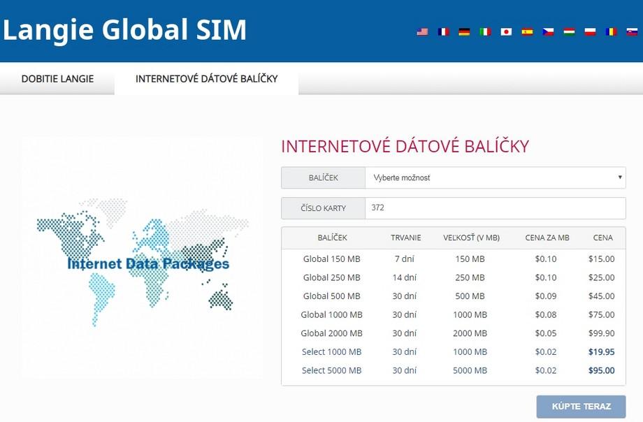 langie global SIM karta