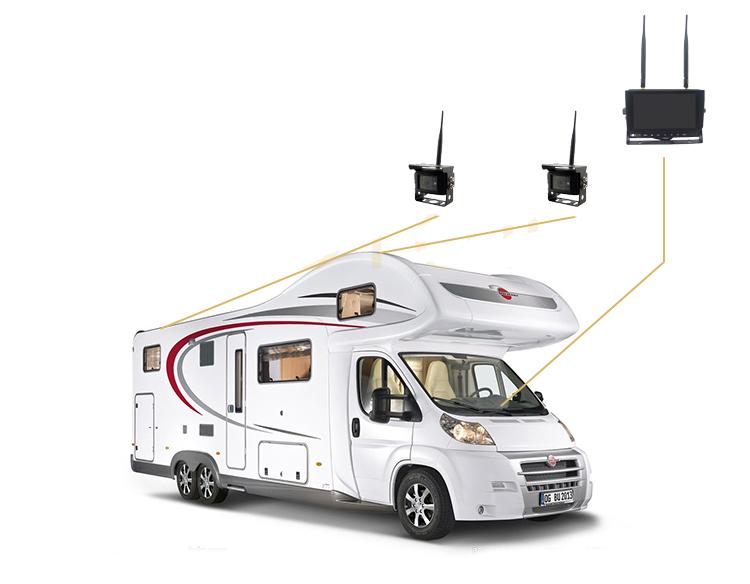 cúvacia kamera pre karavan