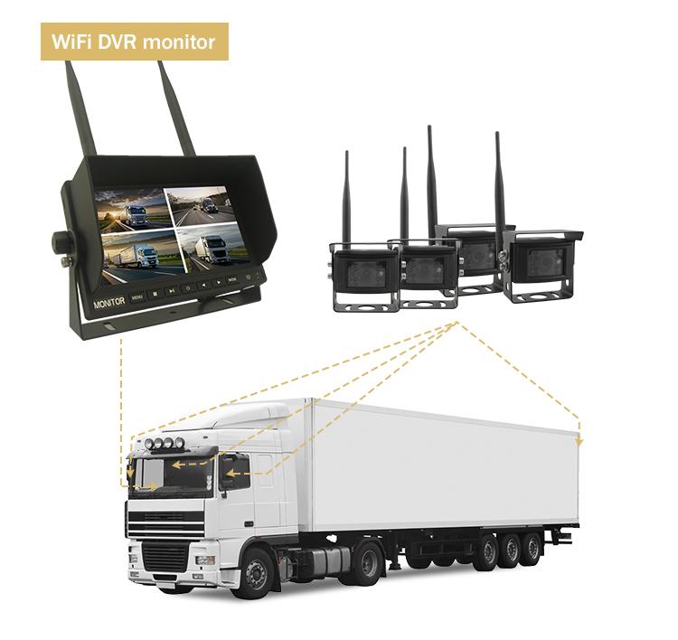 cuvacia kamera pre kamion
