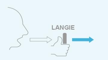 pouzitie LANGIE