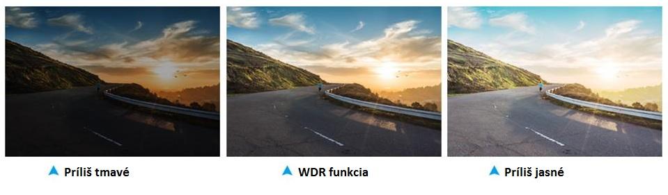 Profio WDR function